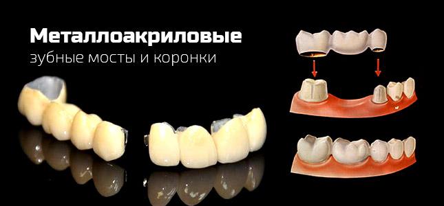 кредит на стоматологические услуги в беларуси рефинансирование кредитов в рязани без отказа